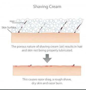 Difference between shaving cream and shaving gel 3